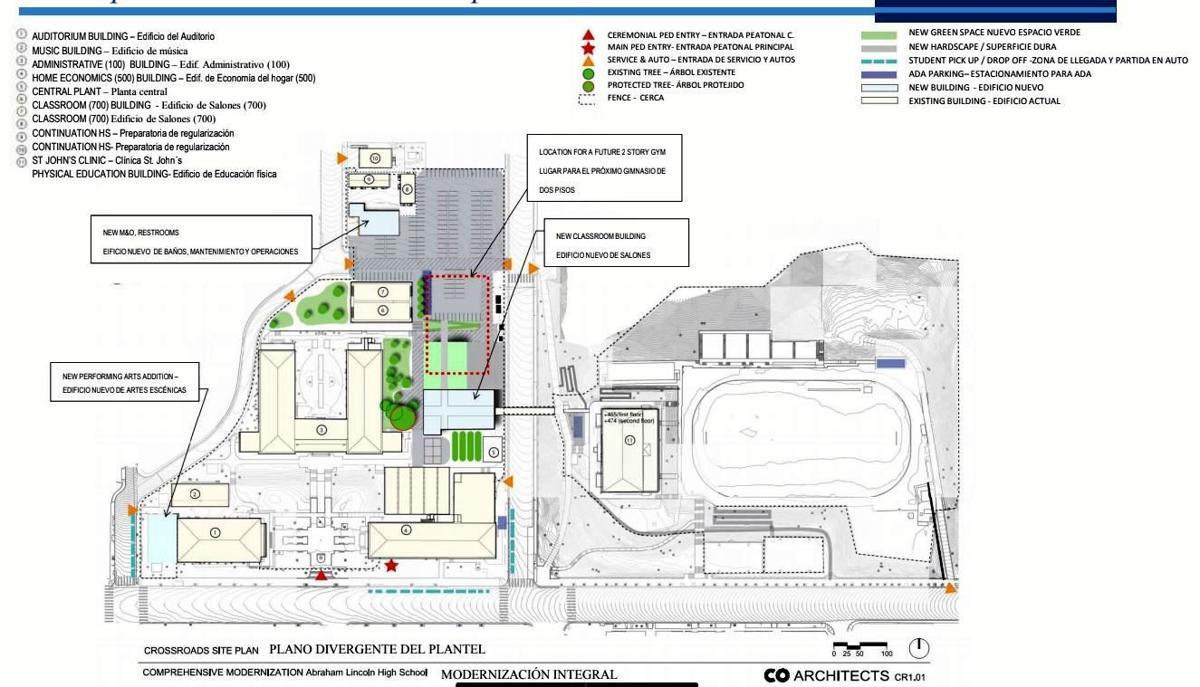 Site Plan of Lincoln High Modernization