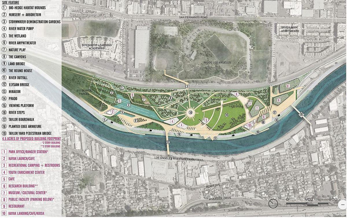The Yards concept for Taylor Yard River Park