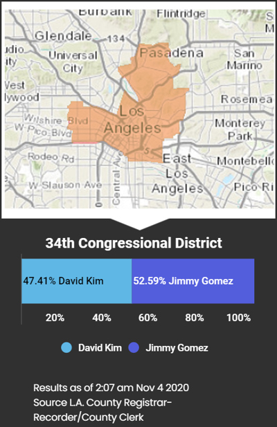 34th congressional district race.PNG