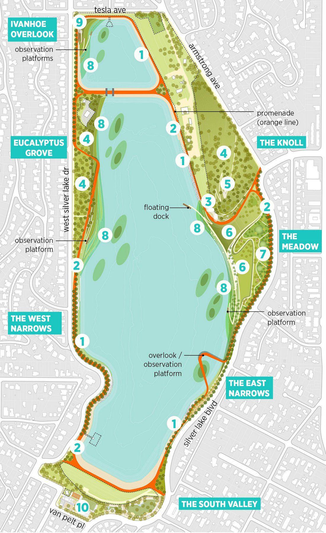 Silver Lake Reservoirs Master Plan Design options