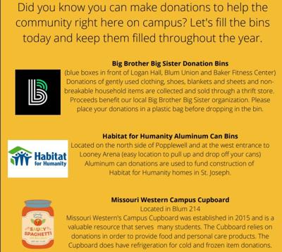 Donations on Campus