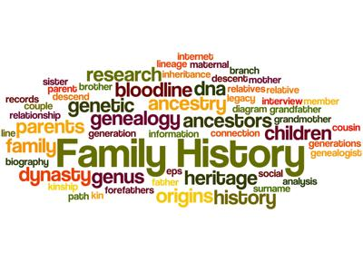 Family History, word cloud concept 4