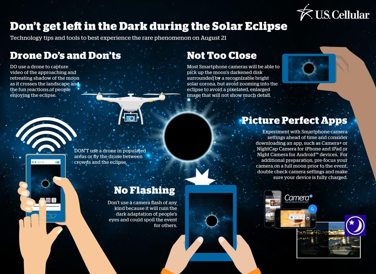 Tips for capturing the eclipse event | News | themountaineer com