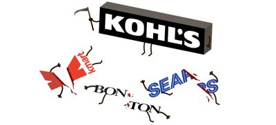 Kohl's to make new home in Indiana Mall