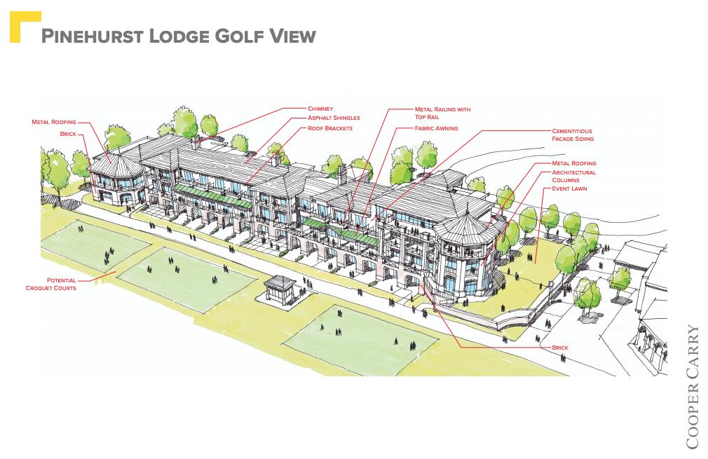 Pinehurst lodge rendering.png