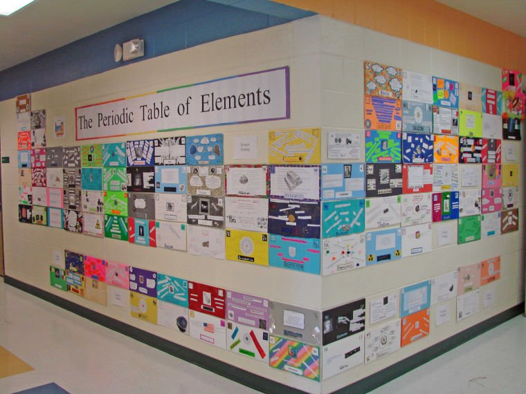 Oneal sixth graders study periodic table features thepilot the periodical table elements posted in the oneal middle school hallway is designed by sixth grade science students urtaz Image collections