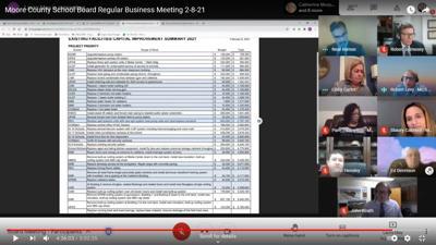Virtual School Board Meeting 020821