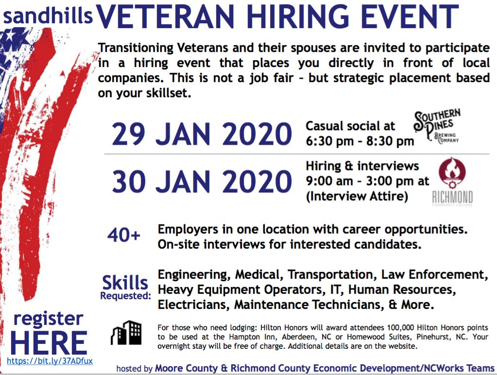 Sandhills Veterans Hiring Event flyer