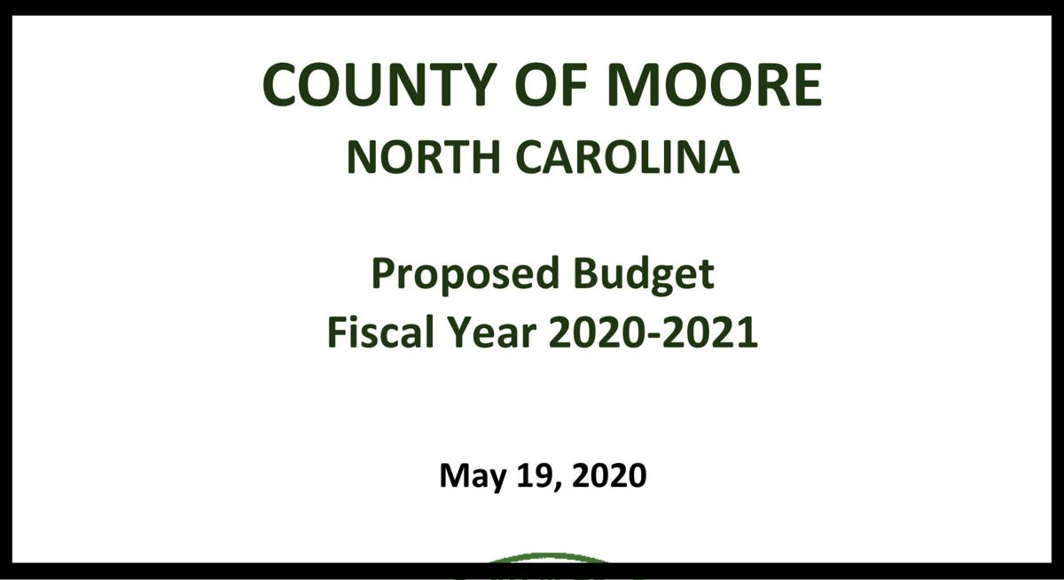 Proposed Budget 2020-2021