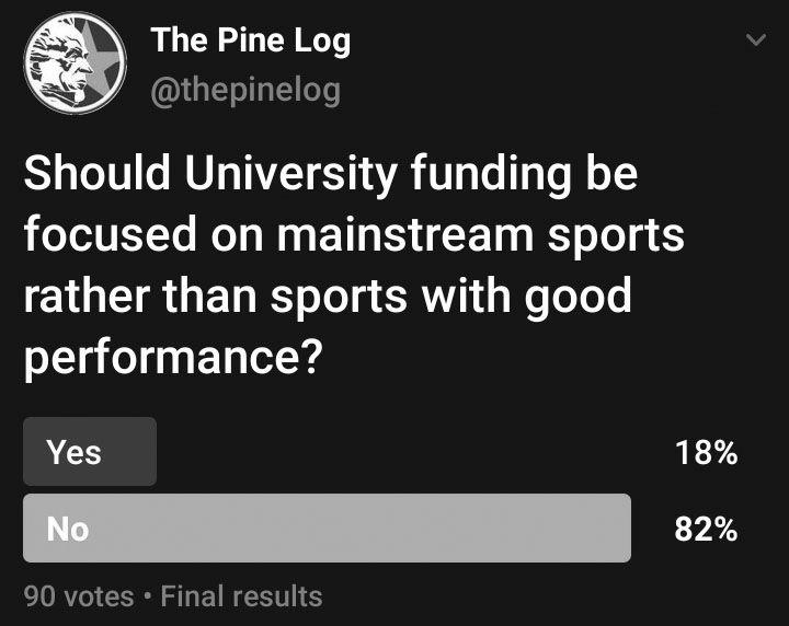 EDITORIAL: High-performing sports teams deserve equally bright spotlight