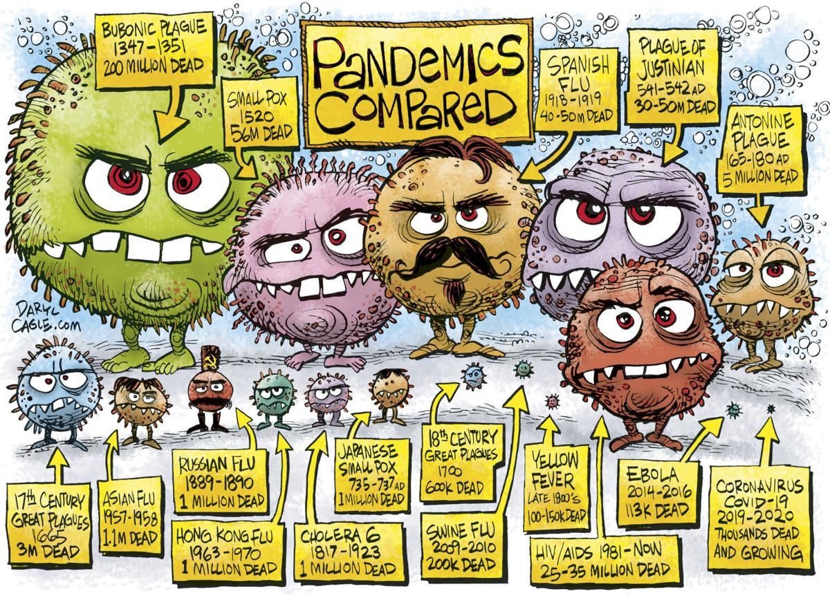 Pandemics compared