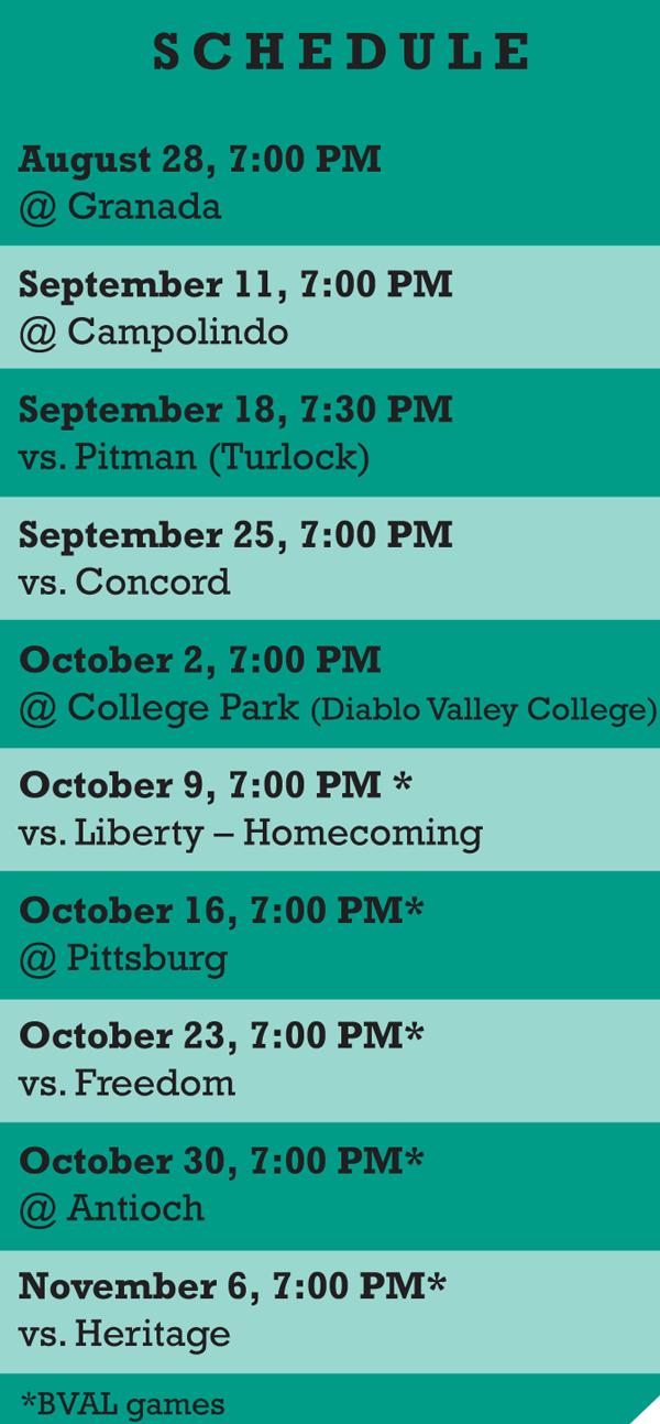 Deer Valley Wolverines football schedule