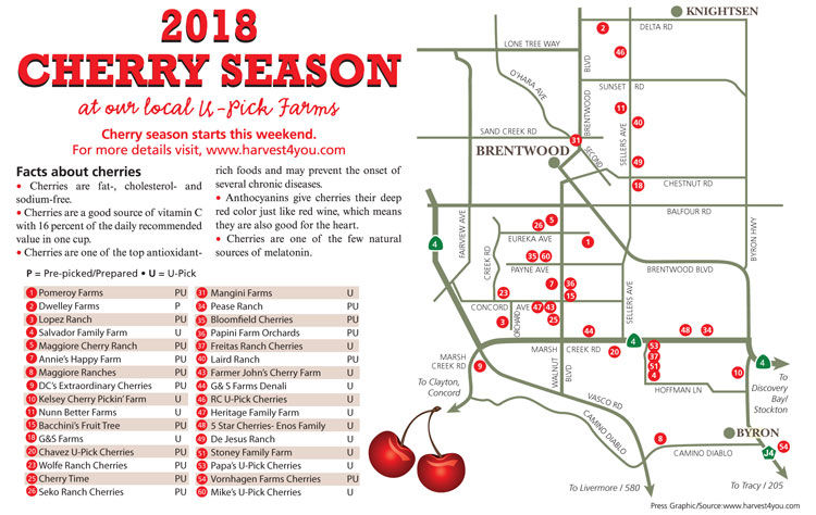Brentwood Fruit Picking Calendar 2020 U pick season officially underway | Living | thepress.net