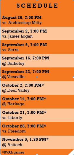 Pittsburg High School's 2016 football schedule