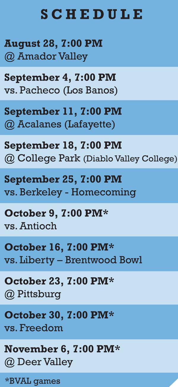 Heritage Patriots football schedule