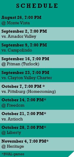 Deer Valley High School's 2016 football schedule
