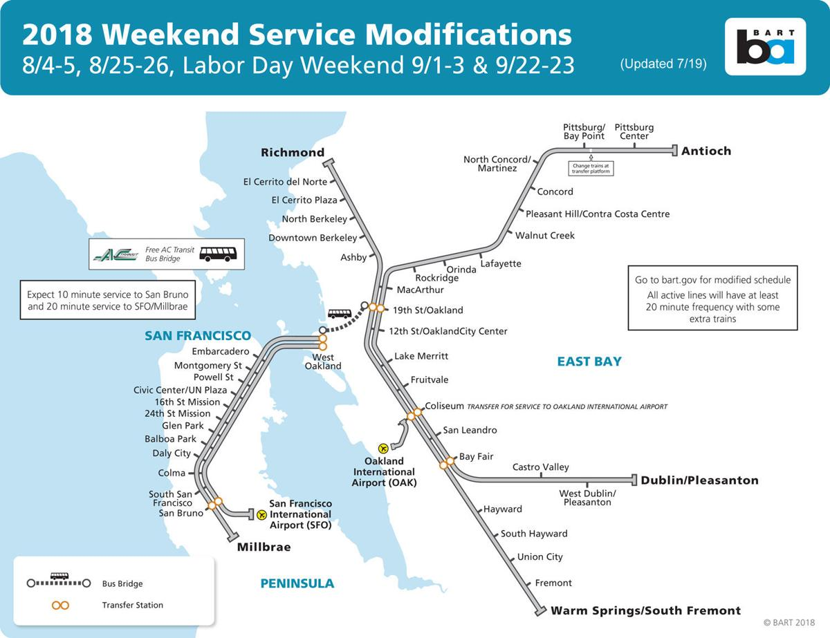 free buses to replace bart trains in oakland during some weekends in
