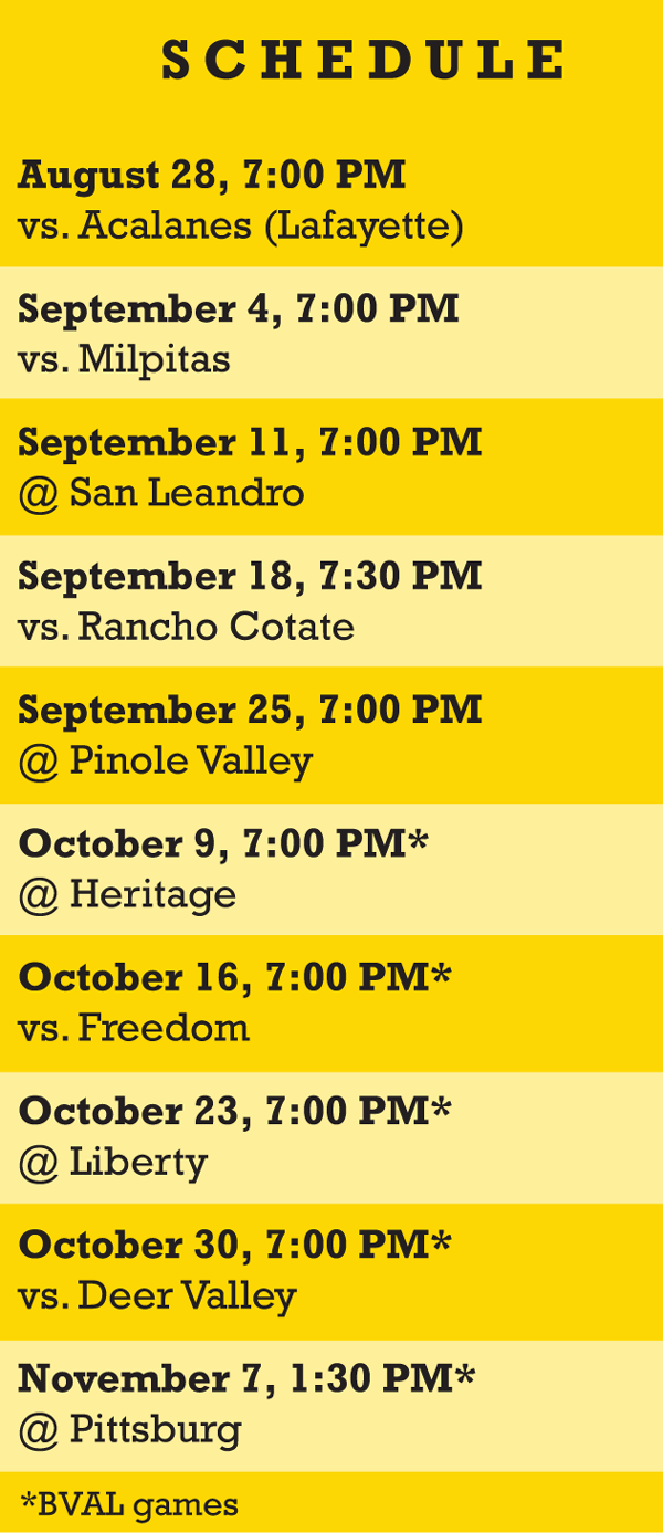 Antioch Panthers football schedule