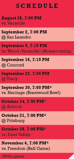 Liberty High School's 2016 football schedule