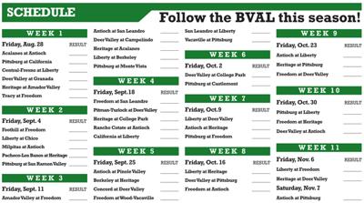2015 BVAL football schedule