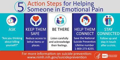 Suicide Prevention 1