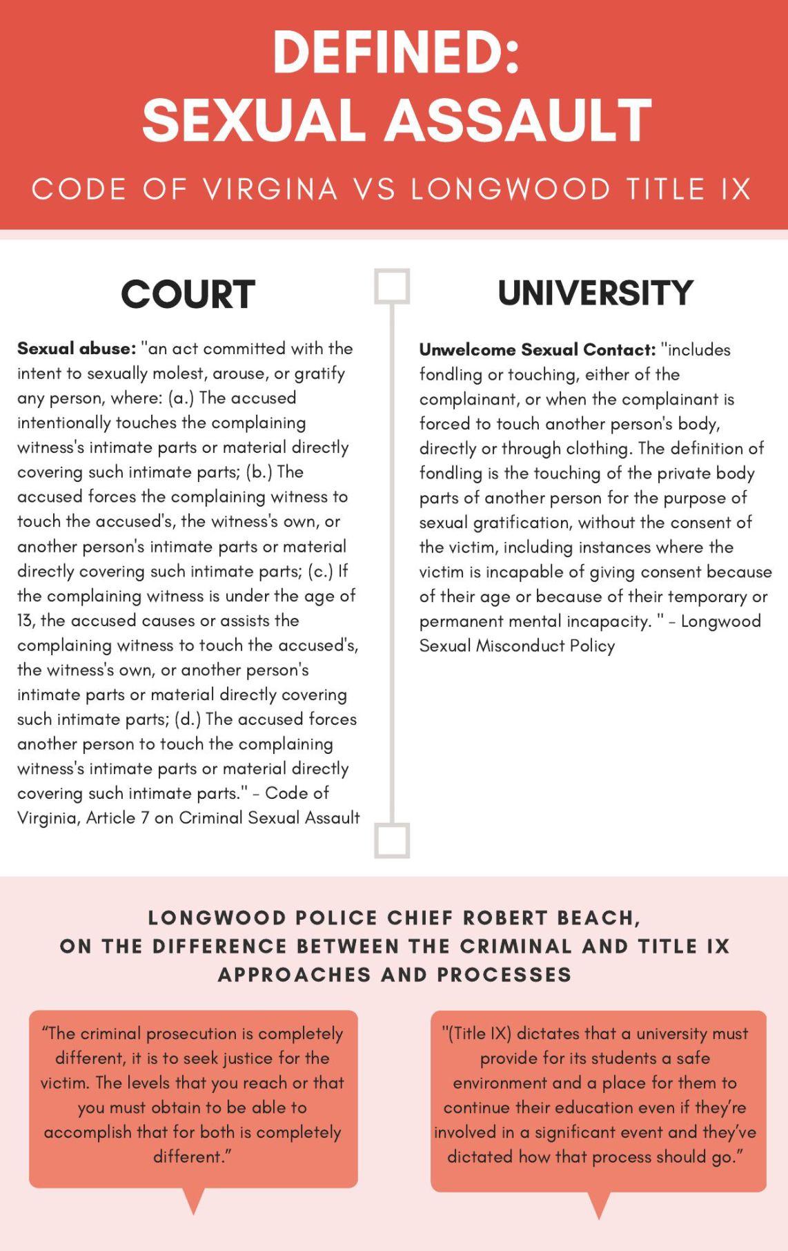 Download PDF Criminal definitions vs Title IX definitions