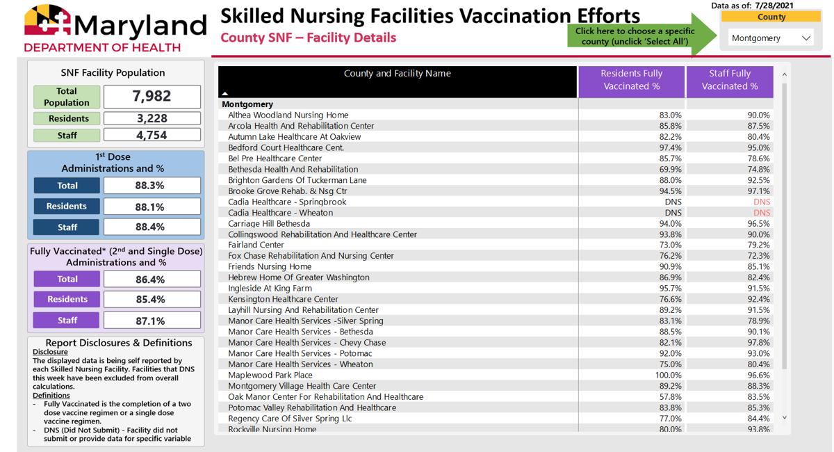 montgomery nursing home vax.png