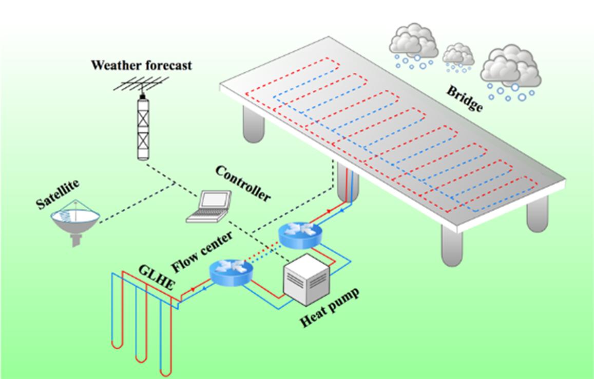 UTA professor receives $110K grant to develop geothermal bridge de-icing technology
