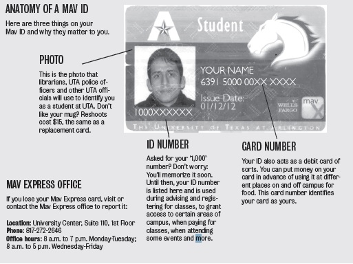 Maverick ID is key to privileges | Campus | theshorthorn com