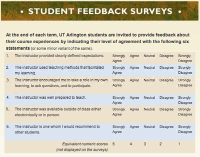 UTA, UT System to introduce uniform Student Feedback Surveys | News
