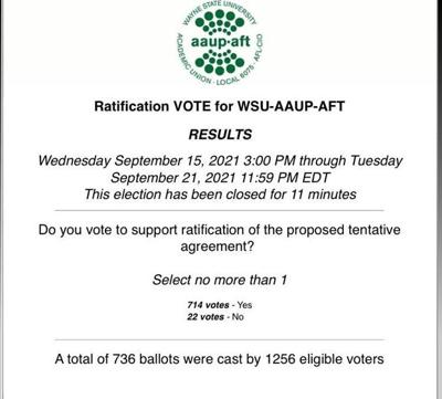 AAUP-AFT Local 6075 Vote