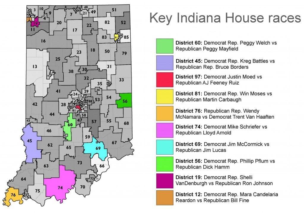 Key races will determine GOP margin in Indiana House