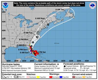 Hurricane Isaias heads for south Florida