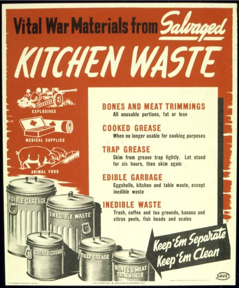 Grease and Kitchen Waste