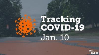 TrackingCovidJan10