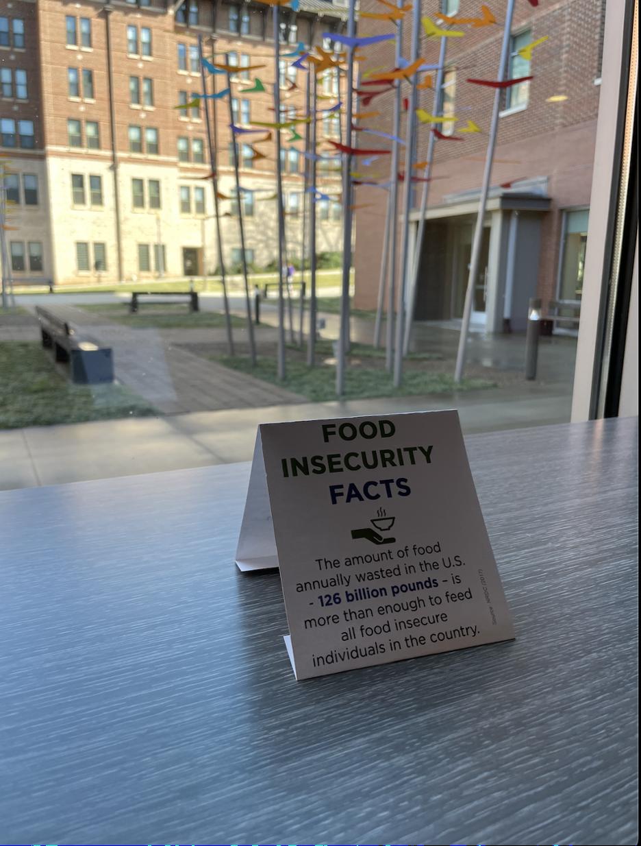FoodInsecurityCard