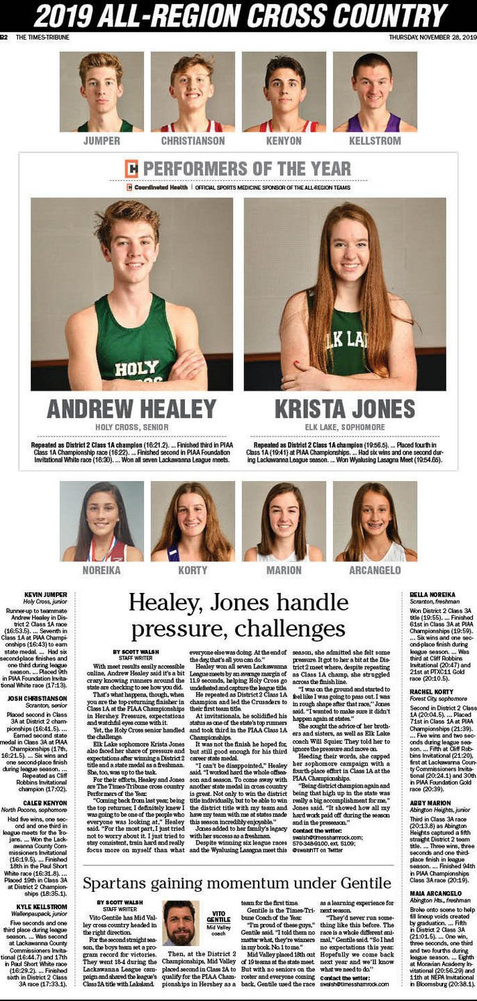2019 All-Region Cross Country