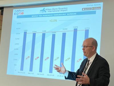 Airport_Board_Meeting_2021_July_22-Carl_Beardsley-1