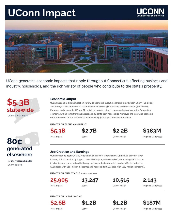 UConn Impact Fact Sheet