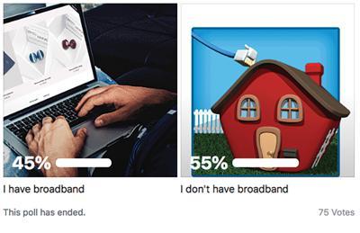 broadband poll