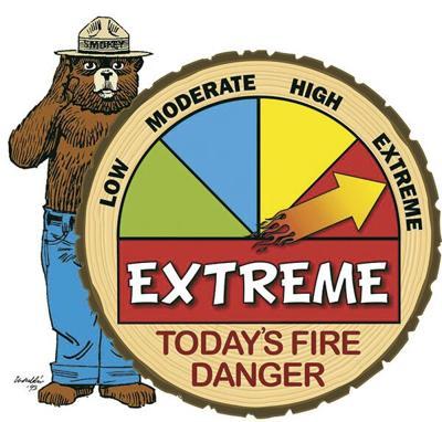 Fire Danger Smokey Bear