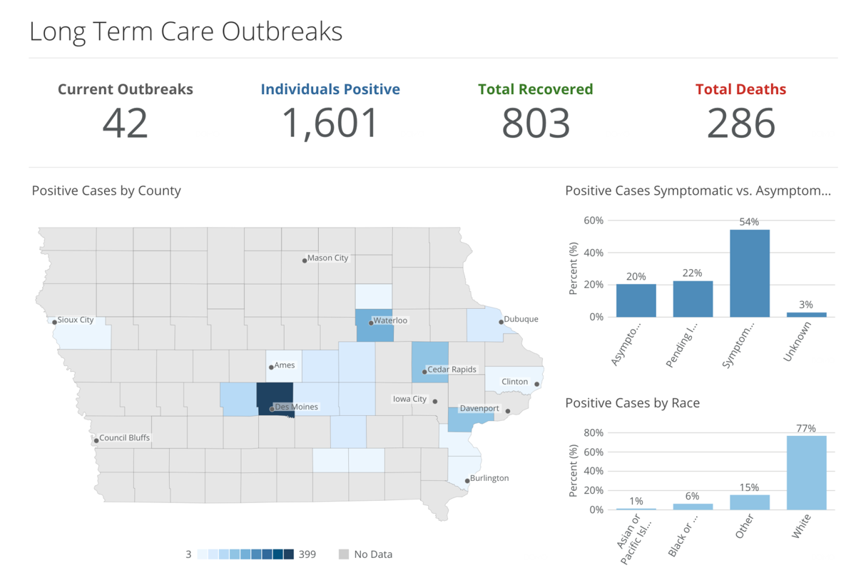 Long Term Care Outbreaks