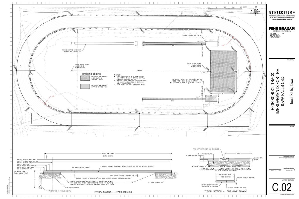 download pdf ifa track layout