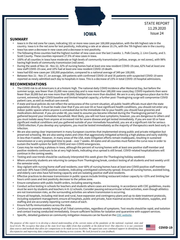 White House Coronavirus Task Force Report - Nov. 29, 2020