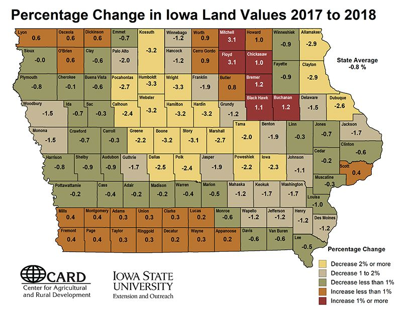 Percentage Change in Iowa Land Values 2017 to 2018