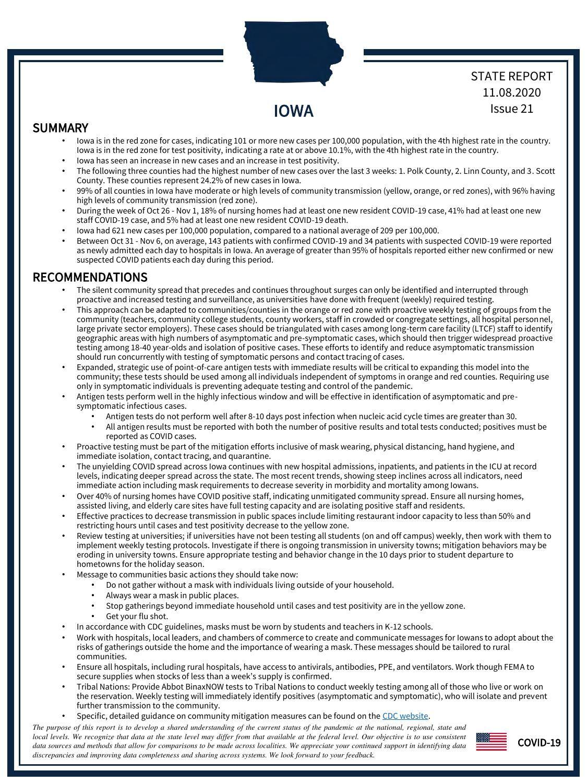 White House Coronavirus Task Force Report - Nov. 8, 2020
