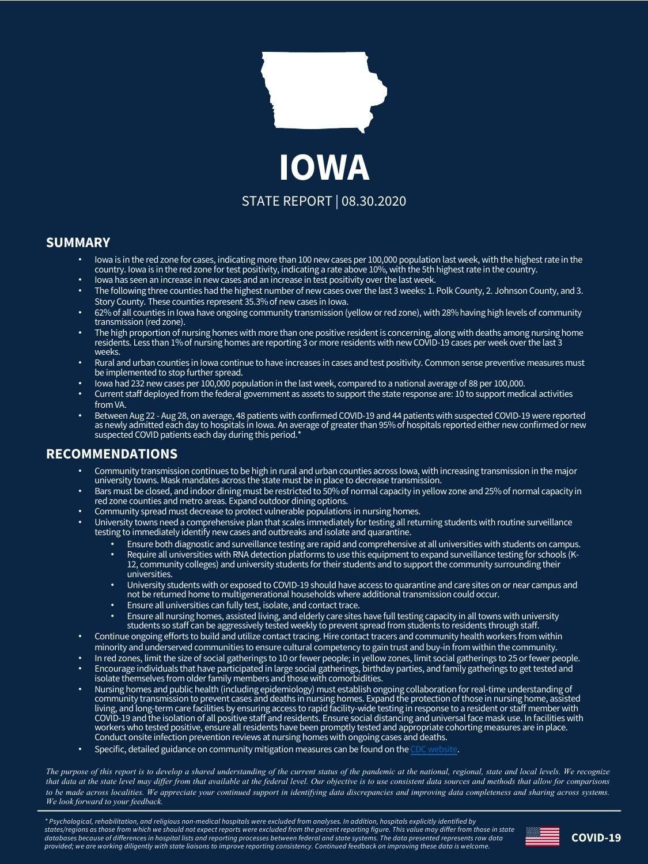 White House Coronavirus Task Force Report - Aug. 30, 2020