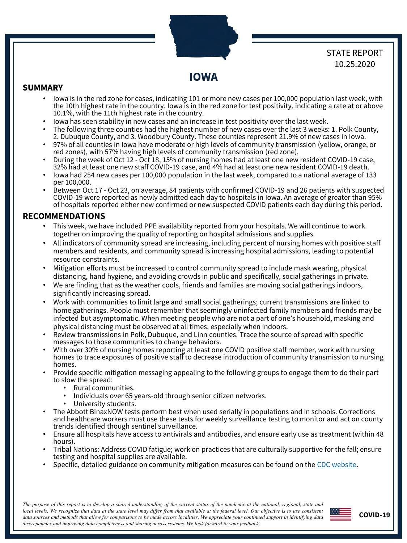 White House Coronavirus Task Force Report - Oct. 25, 2020