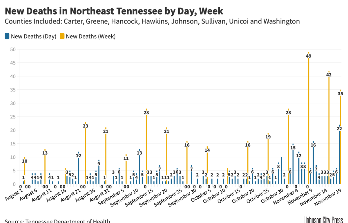 Deaths in NETN Since Aug. 1@2x-11.png
