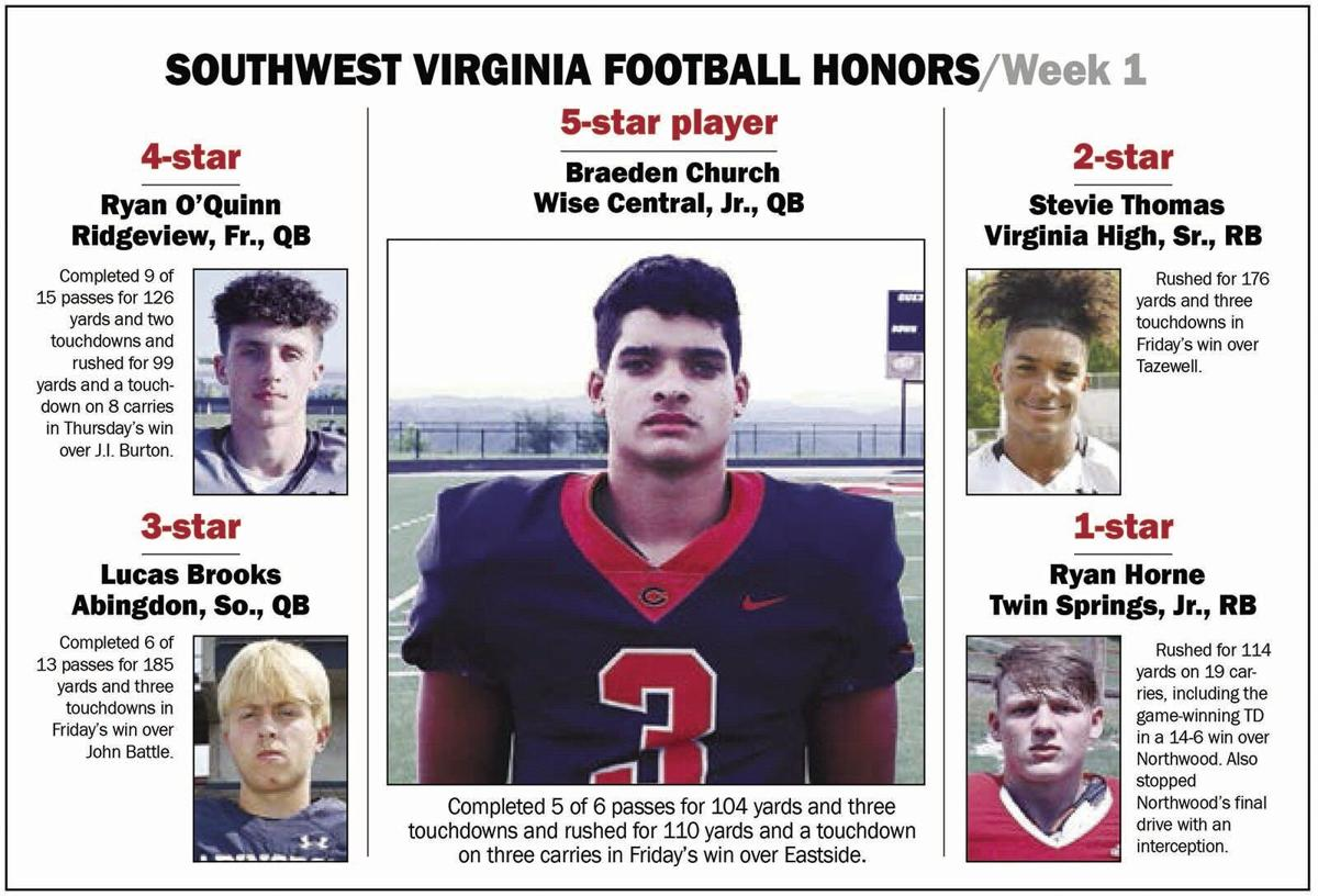 Southwest Virginia Players of the Week